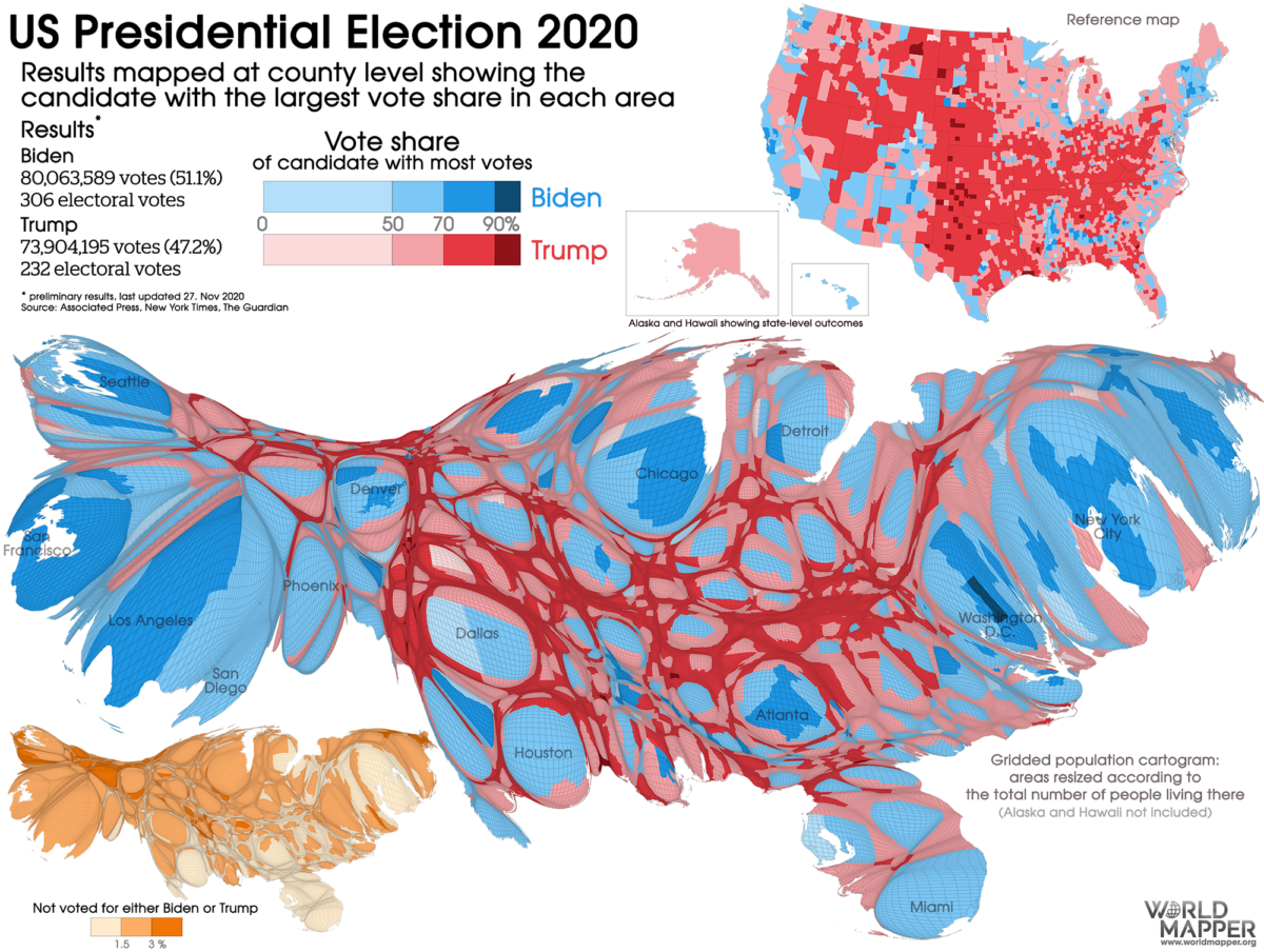US Presidential Election Results 2020